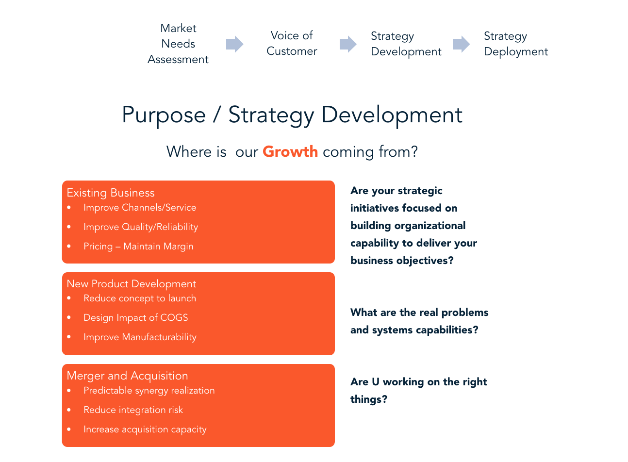 Lean Consulting Strategy